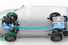 Jeep Commander Kinetic Energy Recovery