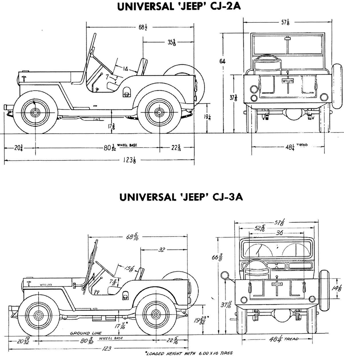 Wymiary Jeep CJ-2A i CJ-3A