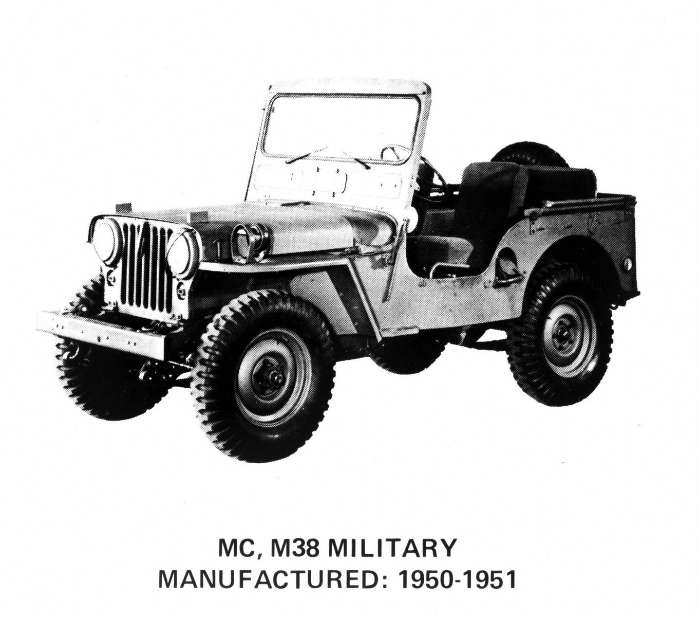 Miltarny M38
