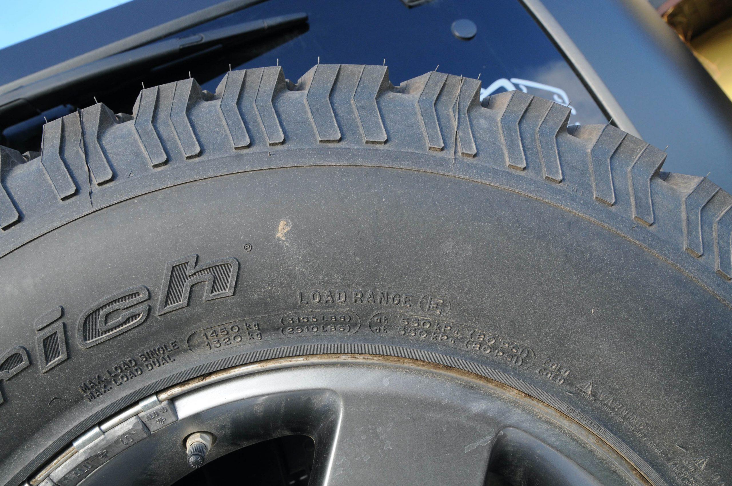 Jeep oznaczenia opon